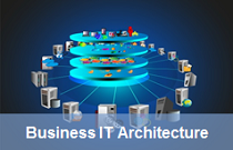 Learn about retail IT architecture