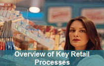 Online training in key retail processes